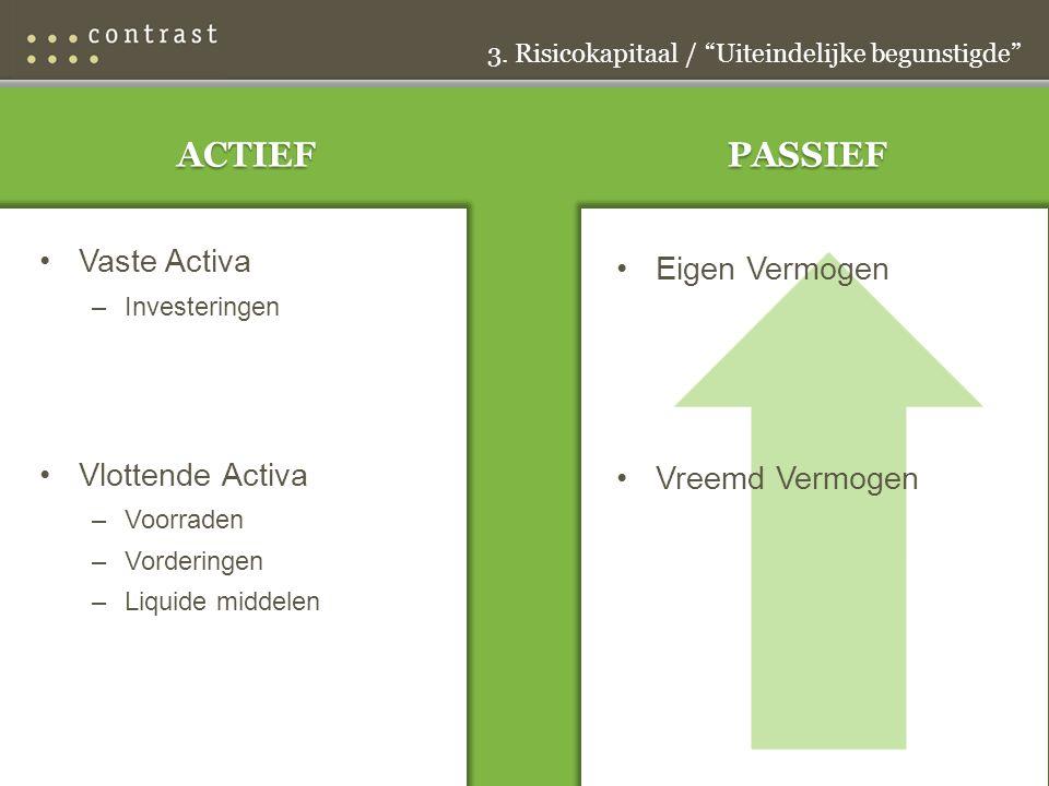 ACTIEFPASSIEF Eigen Vermogen Vreemd Vermogen 3.