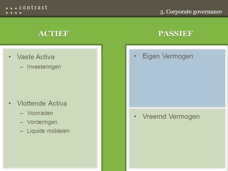 ACTIEFPASSIEF Vaste Activa –Investeringen Vlottende Activa –Voorraden –Vorderingen –Liquide middelen 5.