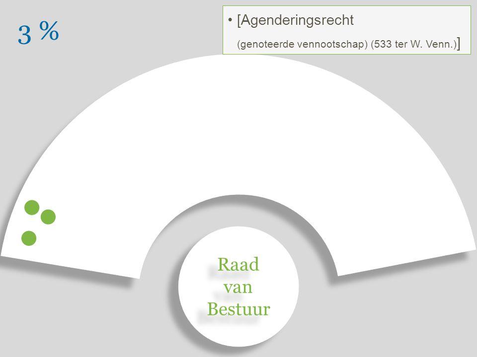 3 % [Agenderingsrecht (genoteerde vennootschap) (533 ter W.