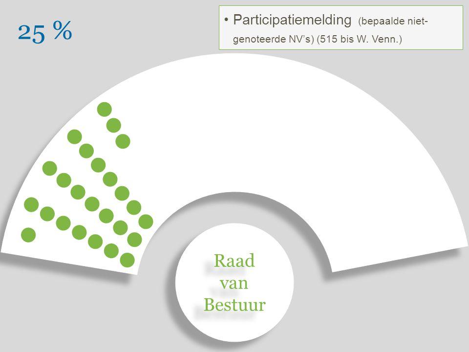 25 % Participatiemelding (bepaalde niet- genoteerde NV's) (515 bis W.