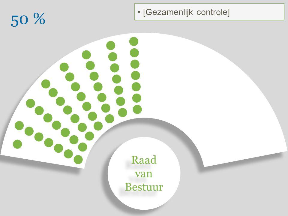 50 % [Gezamenlijk controle] Raad van Bestuur Raad van Bestuur