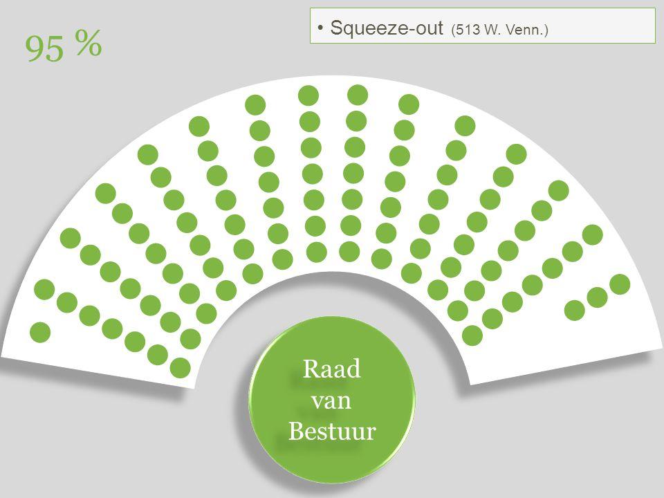 Raad van Bestuur Raad van Bestuur 95 % Squeeze-out (513 W. Venn.)