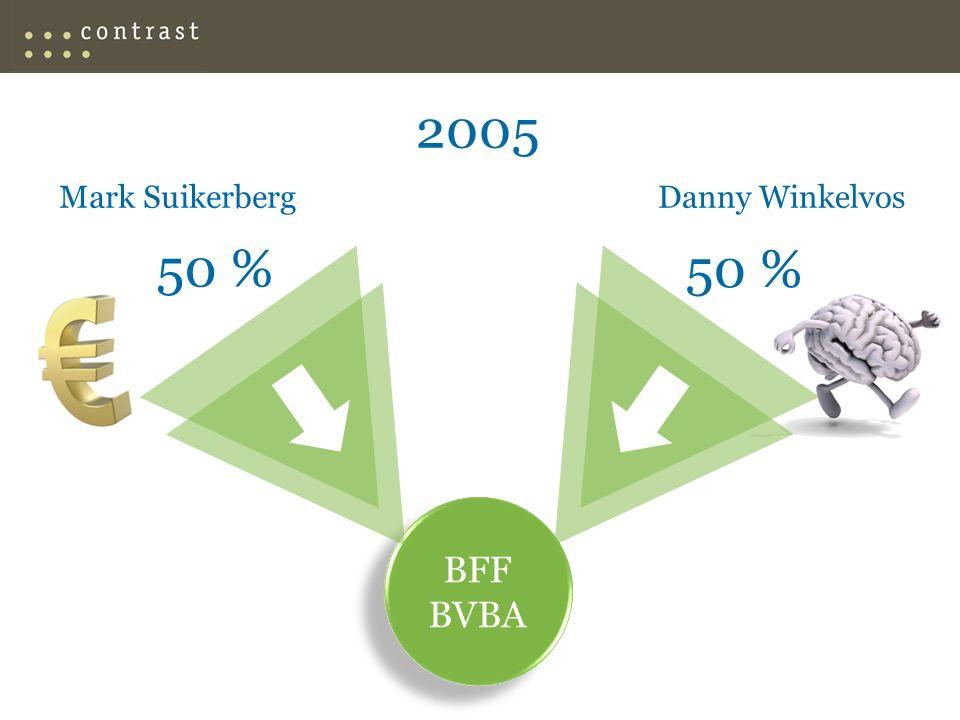 BFF BVBA BFF BVBA Mark SuikerbergDanny Winkelvos 2005 50 %