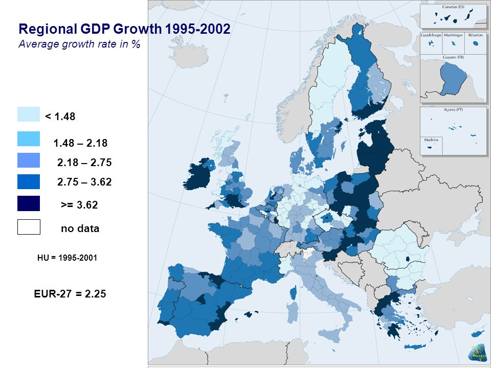 1.48 – 2.18 2.18 – 2.75 2.75 – 3.62 >= 3.62 no data EUR-27 = 2.25 Regional GDP Growth 1995-2002 Average growth rate in % < 1.48 HU = 1995-2001