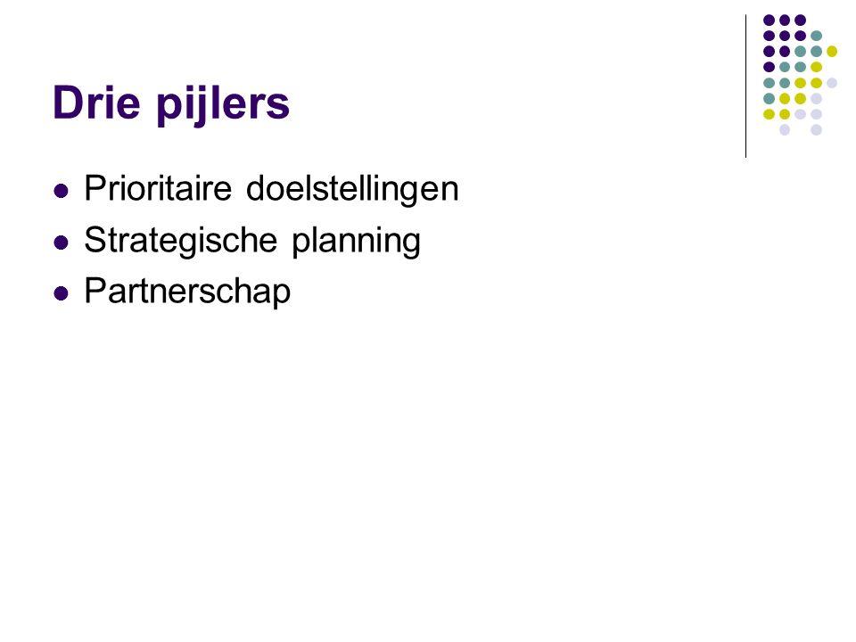 Drie pijlers Prioritaire doelstellingen Strategische planning Partnerschap
