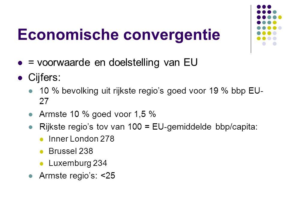 Economische convergentie = voorwaarde en doelstelling van EU Cijfers: 10 % bevolking uit rijkste regio's goed voor 19 % bbp EU- 27 Armste 10 % goed vo