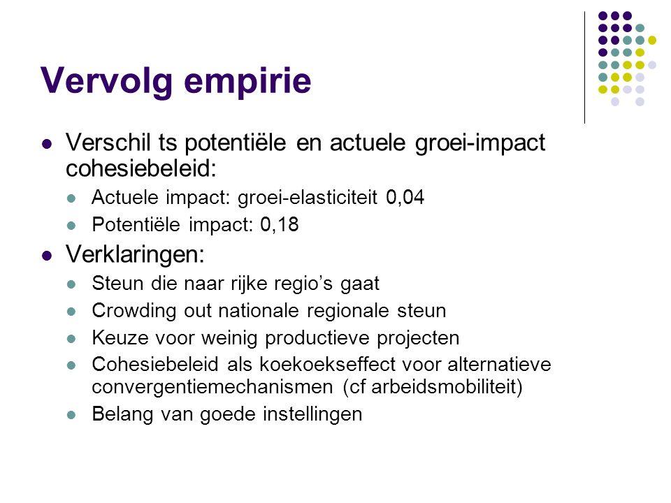 Vervolg empirie Verschil ts potentiële en actuele groei-impact cohesiebeleid: Actuele impact: groei-elasticiteit 0,04 Potentiële impact: 0,18 Verklari