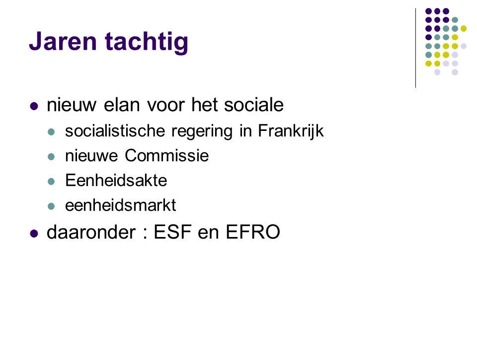 Jaren tachtig nieuw elan voor het sociale socialistische regering in Frankrijk nieuwe Commissie Eenheidsakte eenheidsmarkt daaronder : ESF en EFRO