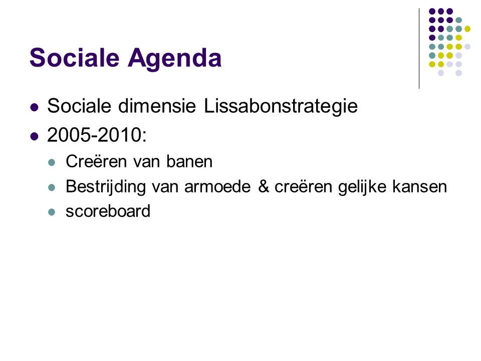 Sociale Agenda Sociale dimensie Lissabonstrategie 2005-2010: Creëren van banen Bestrijding van armoede & creëren gelijke kansen scoreboard
