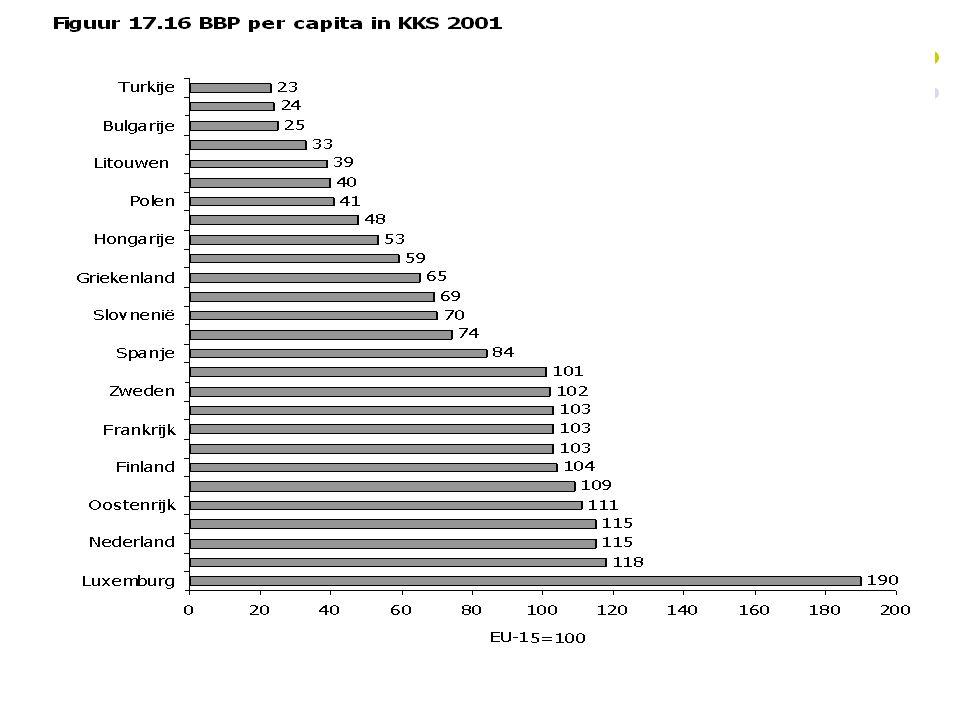 Regionaal beleid opgestart eind jaren zestig art.