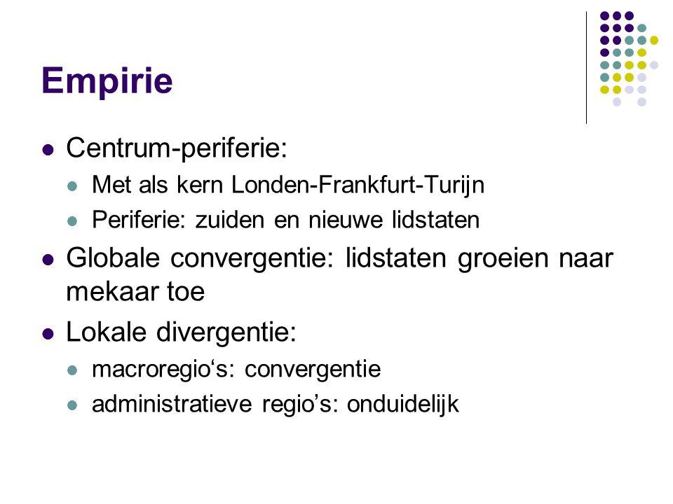 Empirie Centrum-periferie: Met als kern Londen-Frankfurt-Turijn Periferie: zuiden en nieuwe lidstaten Globale convergentie: lidstaten groeien naar mek