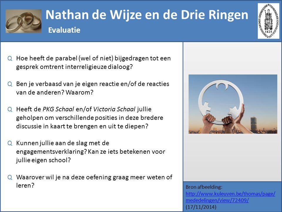 Bron afbeelding: http://www.kuleuven.be/thomas/page/ mededelingen/view/72409/ http://www.kuleuven.be/thomas/page/ mededelingen/view/72409/ (17/11/2014) QHoe heeft de parabel (wel of niet) bijgedragen tot een gesprek omtrent interreligieuze dialoog.