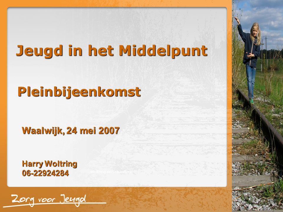 Waalwijk, 24 mei 2007 Woltring en Schaeffers Harry Woltring 06-22924284 Jeugd in het Middelpunt Pleinbijeenkomst