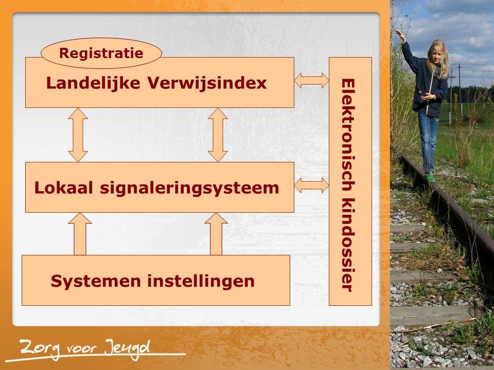 Woltring en Schaeffers Systemen instellingen Lokaal signaleringsysteem Landelijke Verwijsindex Elektronisch kindossier Registratie