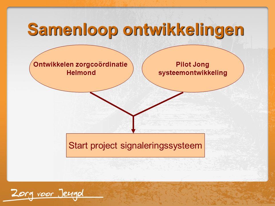 Samenloop ontwikkelingen Ontwikkelen zorgcoördinatie Helmond Pilot Jong systeemontwikkeling Start project signaleringssysteem