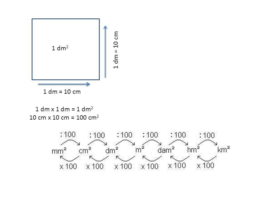 1 dm = 10 cm 1 dm 2 1 dm = 10 cm 1 dm x 1 dm = 1 dm 2 10 cm x 10 cm = 100 cm 2