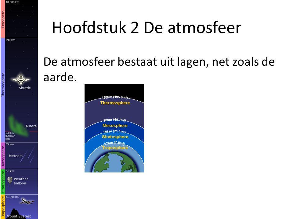 Hoofdstuk 2 De atmosfeer De atmosfeer bestaat uit lagen, net zoals de aarde.
