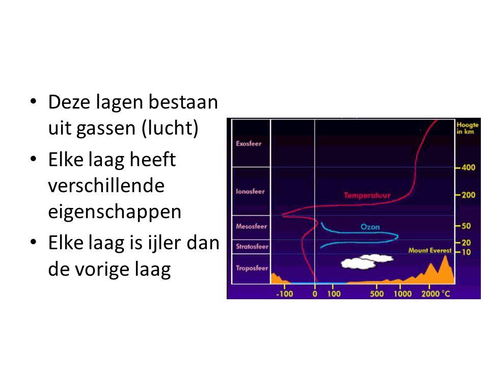Deze lagen bestaan uit gassen (lucht) Elke laag heeft verschillende eigenschappen Elke laag is ijler dan de vorige laag