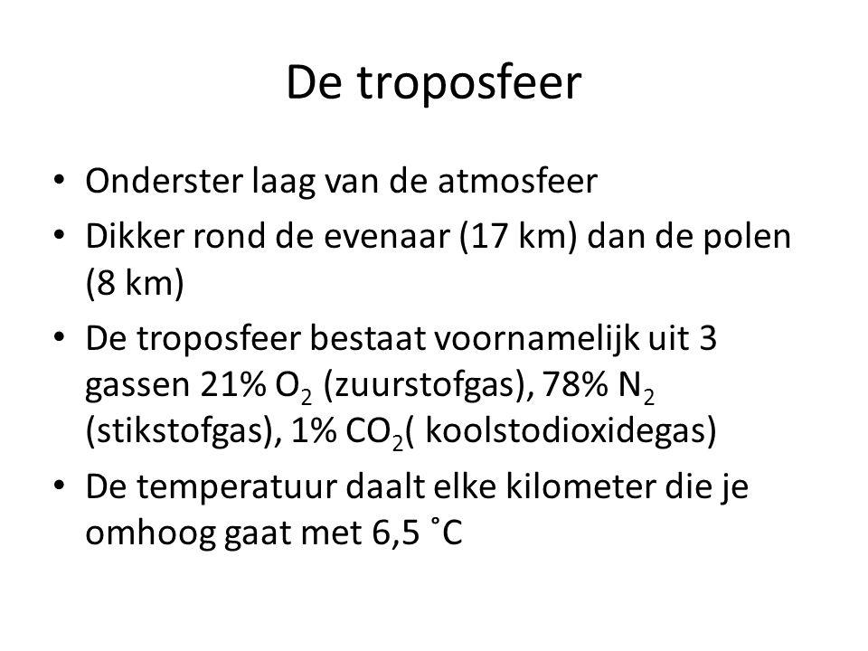 De troposfeer Onderster laag van de atmosfeer Dikker rond de evenaar (17 km) dan de polen (8 km) De troposfeer bestaat voornamelijk uit 3 gassen 21% O 2 (zuurstofgas), 78% N 2 (stikstofgas), 1% CO 2 ( koolstodioxidegas) De temperatuur daalt elke kilometer die je omhoog gaat met 6,5 ˚C