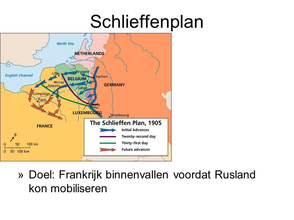 Schlieffenplan »Doel: Frankrijk binnenvallen voordat Rusland kon mobiliseren