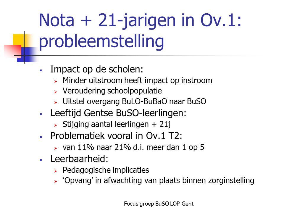 Focus groep BuSO LOP Gent Nota + 21-jarigen in Ov.1: probleemstelling  Impact op de scholen:  Minder uitstroom heeft impact op instroom  Verouderin