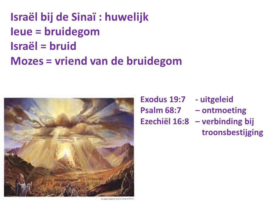 Israël bij de Sinaï : huwelijk Ieue = bruidegom Israël = bruid Mozes = vriend van de bruidegom Exodus 19:7 - uitgeleid Psalm 68:7 – ontmoeting Ezechië