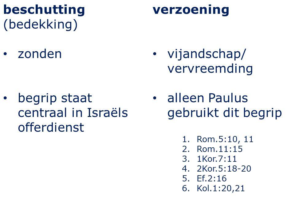 beschutting (bedekking) zonden begrip staat centraal in Israëls offerdienst verzoening vijandschap/ vervreemding alleen Paulus gebruikt dit begrip 1.Rom.5:10, 11 2.Rom.11:15 3.1Kor.7:11 4.2Kor.5:18-20 5.Ef.2:16 6.Kol.1:20,21
