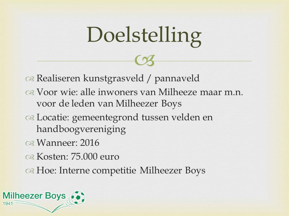   Realiseren kunstgrasveld / pannaveld  Voor wie: alle inwoners van Milheeze maar m.n. voor de leden van Milheezer Boys  Locatie: gemeentegrond tu