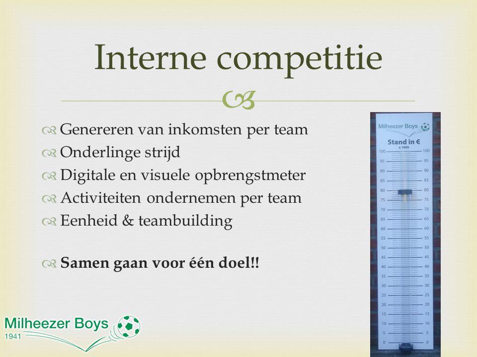   Genereren van inkomsten per team  Onderlinge strijd  Digitale en visuele opbrengstmeter  Activiteiten ondernemen per team  Eenheid & teambuild
