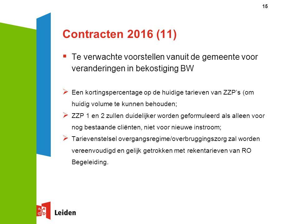 Contracten 2016 (11)  Te verwachte voorstellen vanuit de gemeente voor veranderingen in bekostiging BW  Een kortingspercentage op de huidige tarieven van ZZP's (om huidig volume te kunnen behouden;  ZZP 1 en 2 zullen duidelijker worden geformuleerd als alleen voor nog bestaande cliënten, niet voor nieuwe instroom;  Tarievenstelsel overgangsregime/overbruggingszorg zal worden vereenvoudigd en gelijk getrokken met rekentarieven van RO Begeleiding.