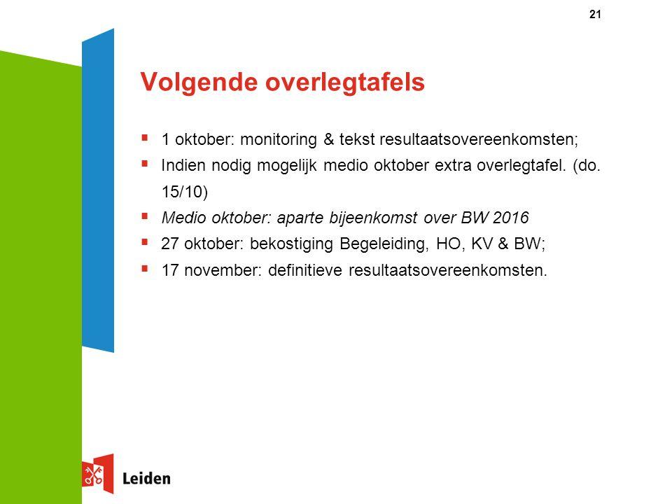 Volgende overlegtafels  1 oktober: monitoring & tekst resultaatsovereenkomsten;  Indien nodig mogelijk medio oktober extra overlegtafel.