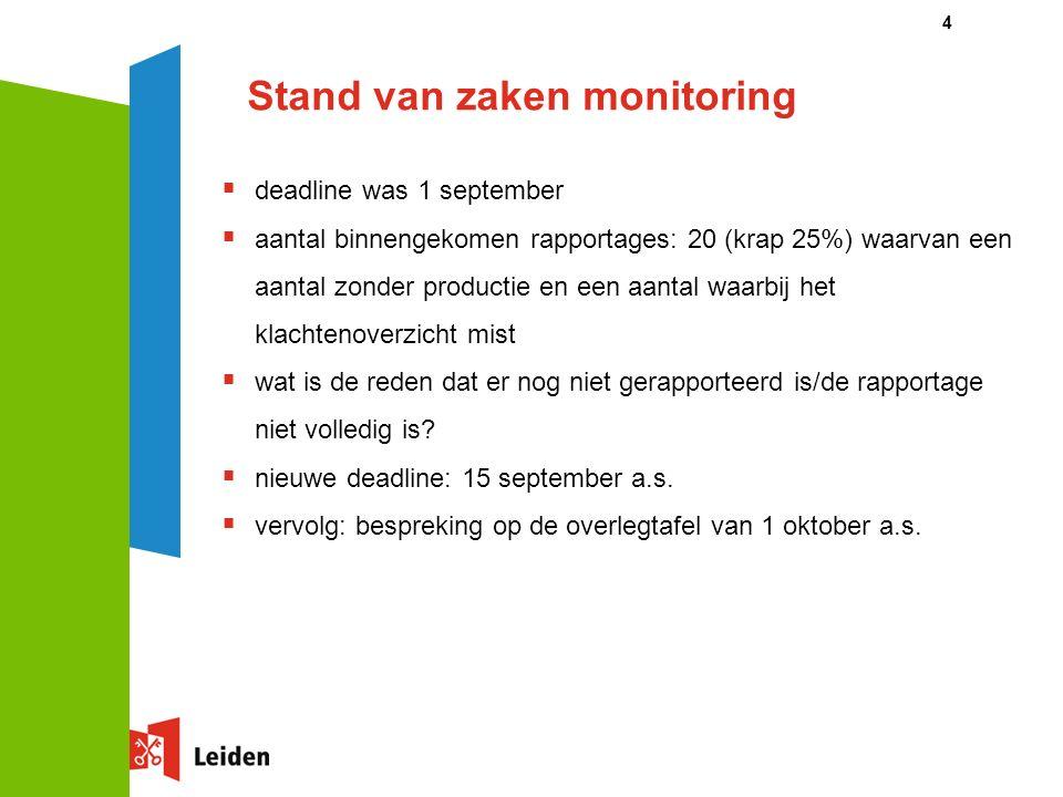 Stand van zaken monitoring  deadline was 1 september  aantal binnengekomen rapportages: 20 (krap 25%) waarvan een aantal zonder productie en een aantal waarbij het klachtenoverzicht mist  wat is de reden dat er nog niet gerapporteerd is/de rapportage niet volledig is.