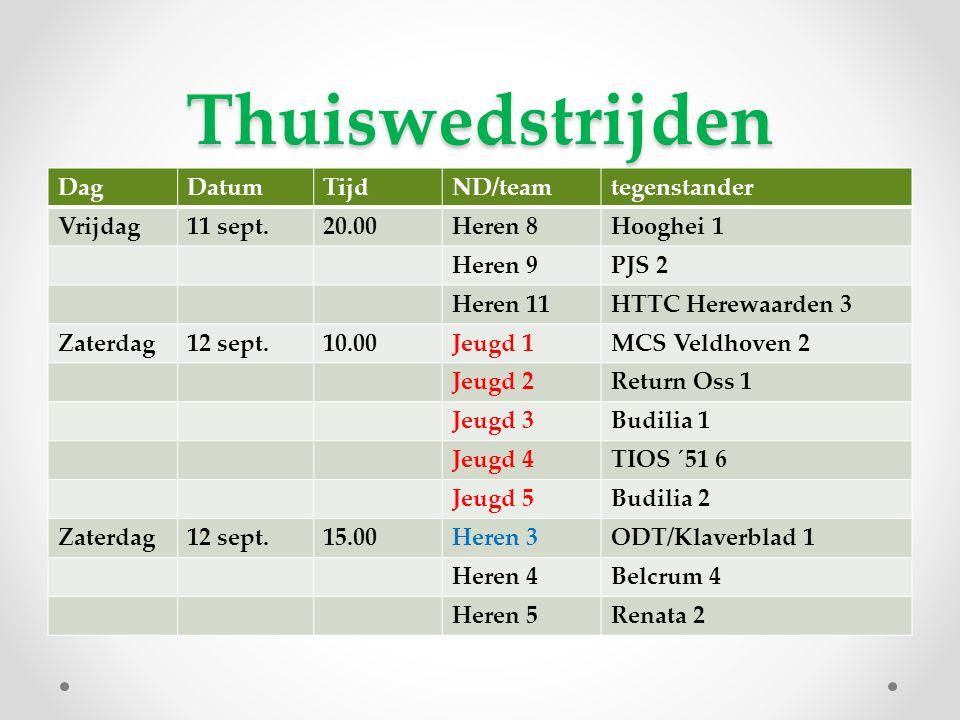 Uitwedstrijden DagDatumTijdtegenstanderND team Donderdag10 sept.20.00Best 3Heren 10 Vrijdag11 sept.20.00TTCV v.Herwaarden 4Heren 6 JCV 6Heren 7 Rotac ´82 4Heren 12 Red Star ´58 6Heren 13 Zaterdag12 sept.14.00Hercules 2Heren 2 15.00Vice Versa ´51 1Heren 1