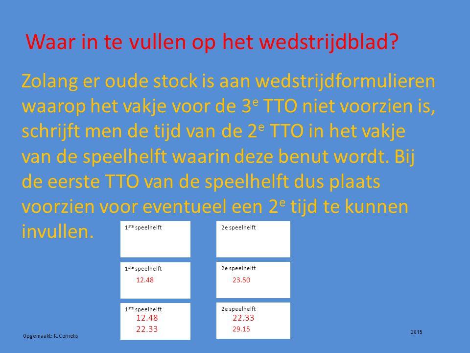 2015 Opgemaakt: R.Cornelis Waar in te vullen op het wedstrijdblad.