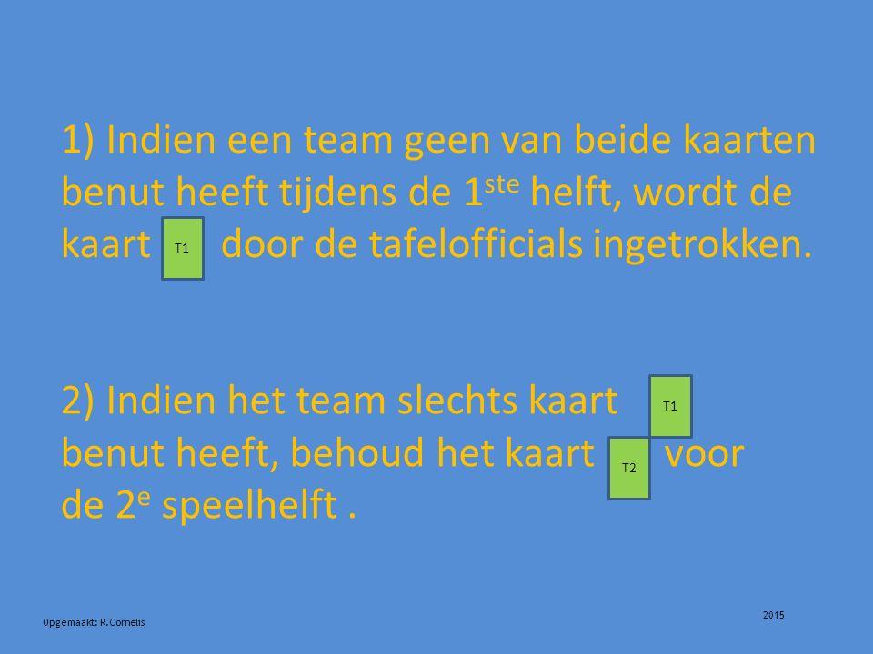 2015 Opgemaakt: R.Cornelis 1) Indien een team geen van beide kaarten benut heeft tijdens de 1 ste helft, wordt de kaart door de tafelofficials ingetrokken.