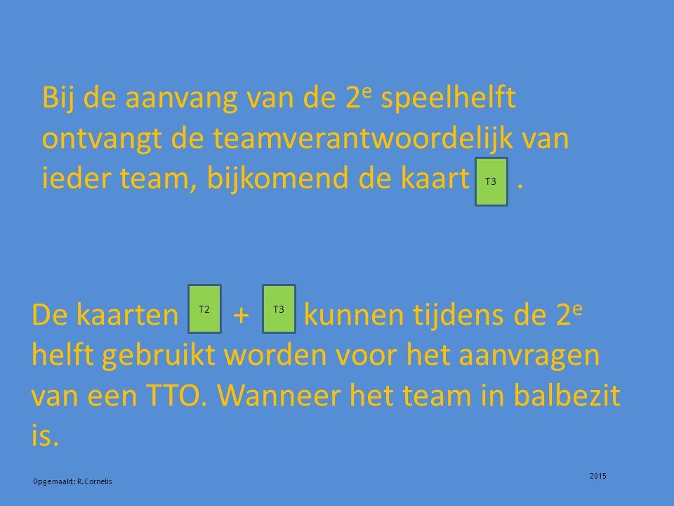 2015 Opgemaakt: R.Cornelis De kaarten + kunnen tijdens de 2 e helft gebruikt worden voor het aanvragen van een TTO.
