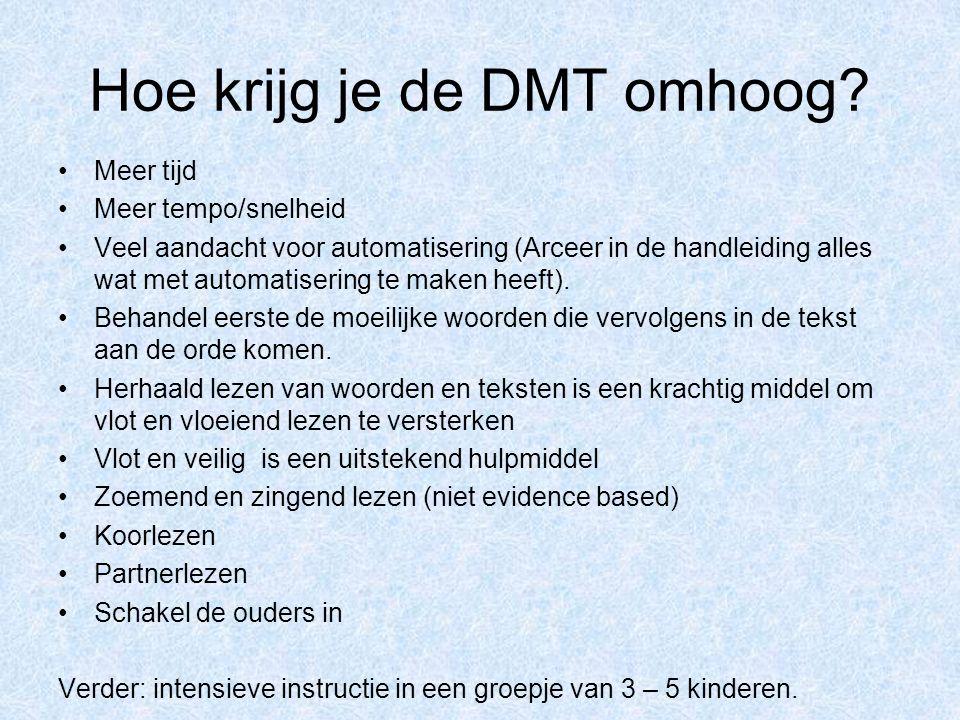 Hoe krijg je de DMT omhoog.