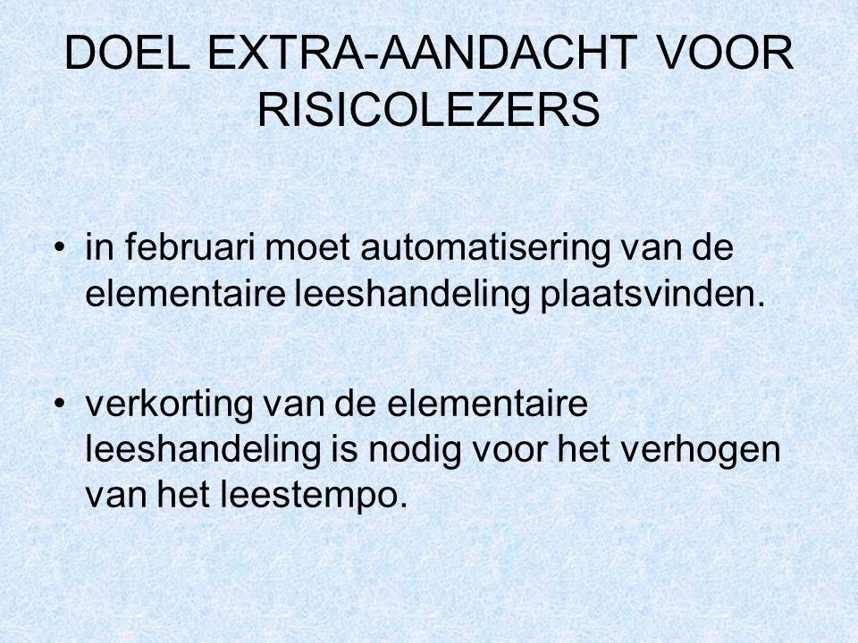 DOEL EXTRA-AANDACHT VOOR RISICOLEZERS in februari moet automatisering van de elementaire leeshandeling plaatsvinden.