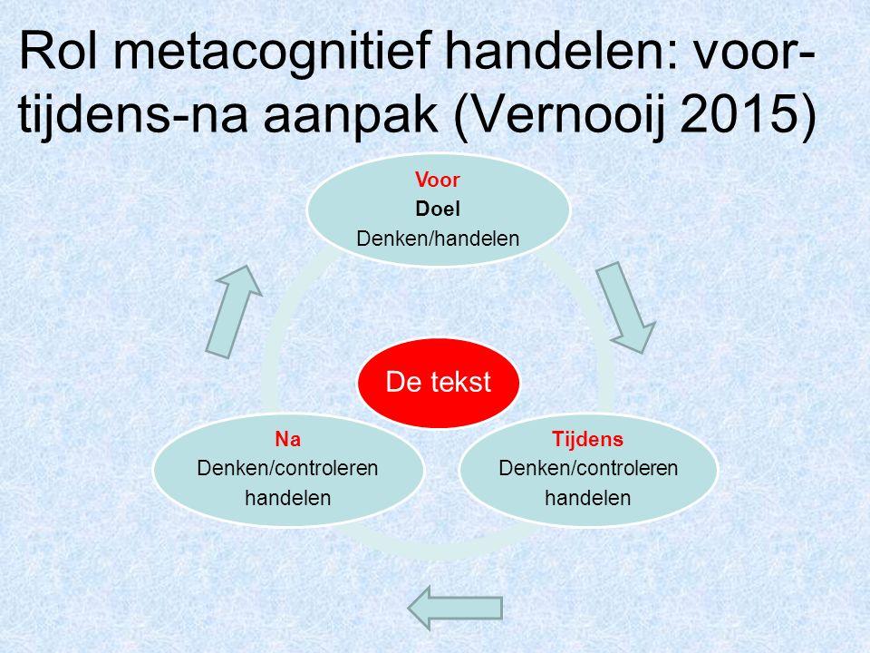 Rol metacognitief handelen: voor- tijdens-na aanpak (Vernooij 2015) De tekst Voor Doel Denken/handelen Tijdens Denken/controleren handelen Na Denken/controleren handelen
