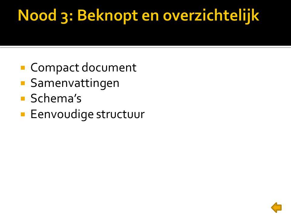  Compact document  Samenvattingen  Schema's  Eenvoudige structuur