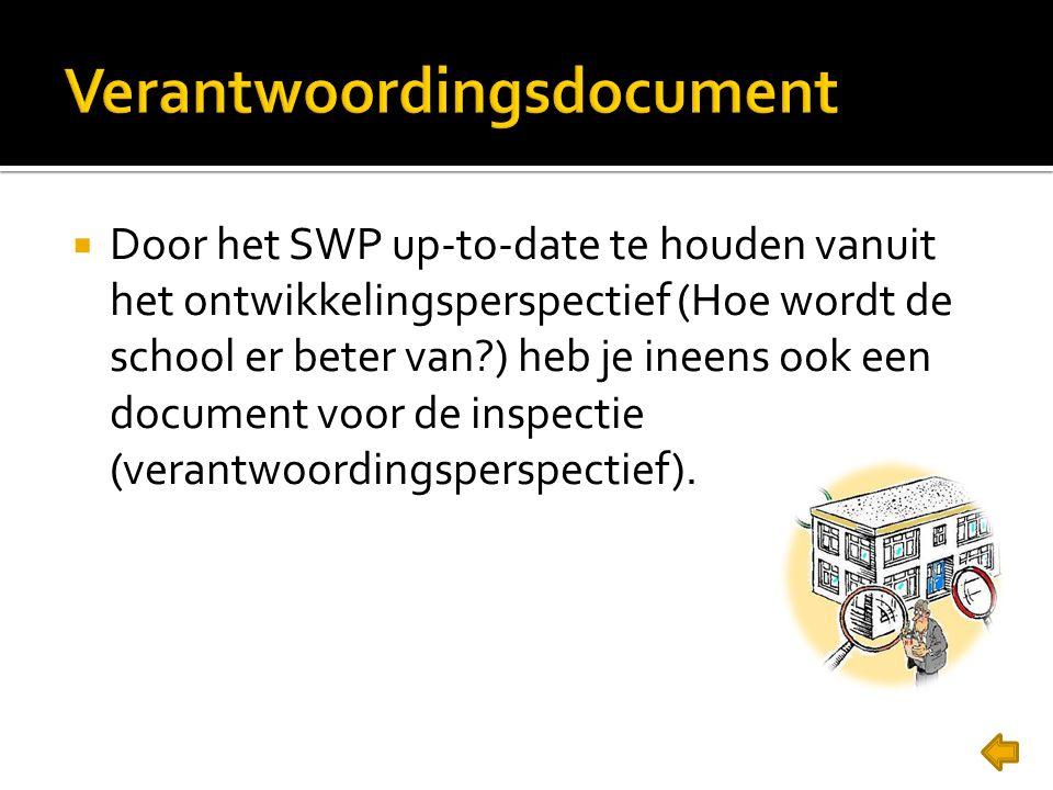  Door het SWP up-to-date te houden vanuit het ontwikkelingsperspectief (Hoe wordt de school er beter van?) heb je ineens ook een document voor de ins