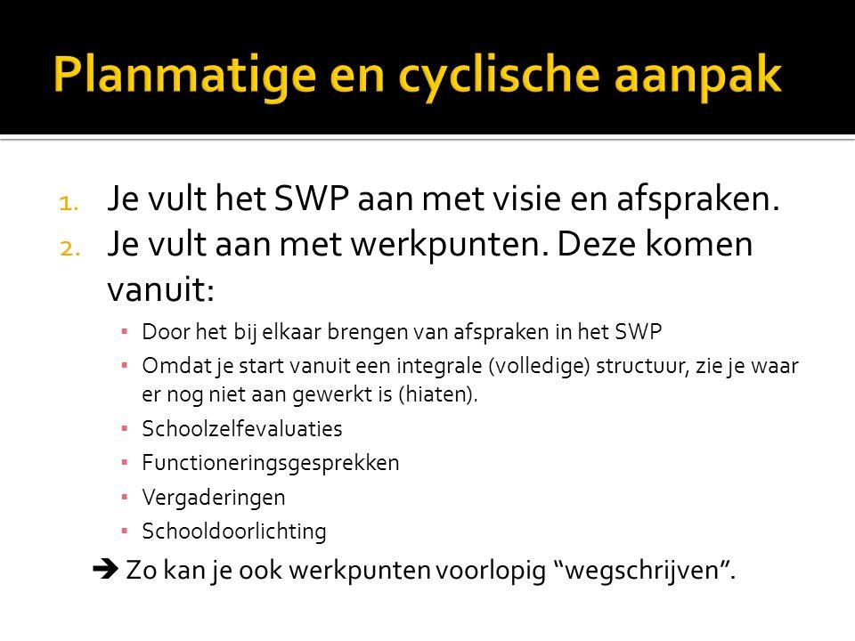 1. Je vult het SWP aan met visie en afspraken. 2. Je vult aan met werkpunten. Deze komen vanuit: ▪ Door het bij elkaar brengen van afspraken in het SW