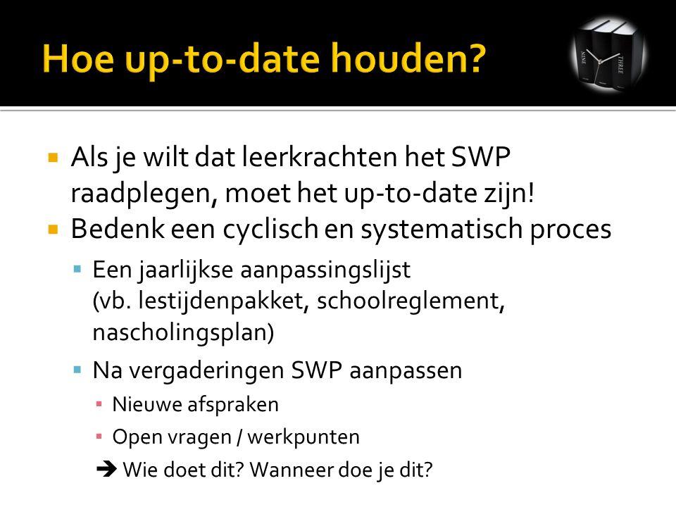  Als je wilt dat leerkrachten het SWP raadplegen, moet het up-to-date zijn!  Bedenk een cyclisch en systematisch proces  Een jaarlijkse aanpassings