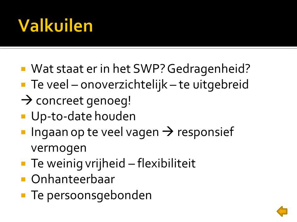  Wat staat er in het SWP? Gedragenheid?  Te veel – onoverzichtelijk – te uitgebreid  concreet genoeg!  Up-to-date houden  Ingaan op te veel vagen