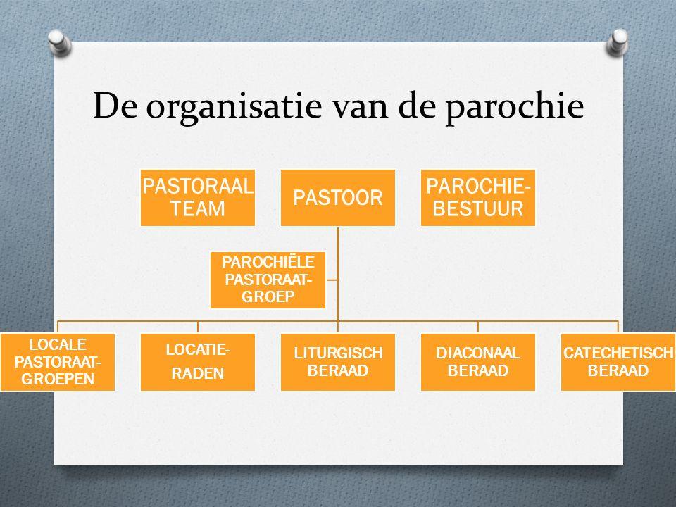 De organisatie van de parochie PASTORAAL TEAM PASTOOR LOCALE PASTORAAT- GROEPEN LOCATIE- RADEN LITURGISCH BERAAD DIACONAAL BERAAD CATECHETISCH BERAAD