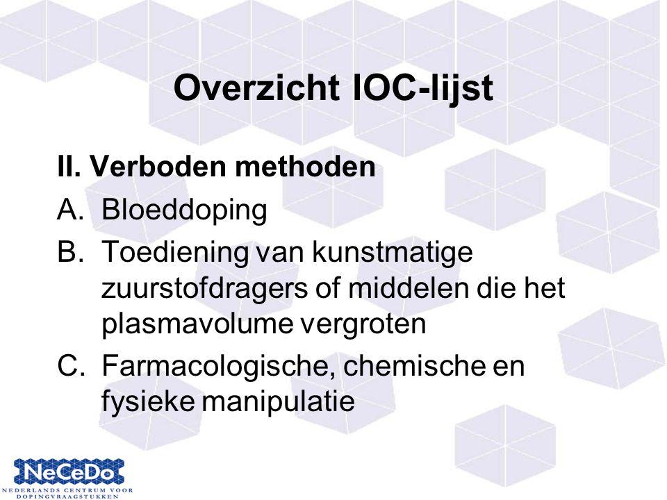 Overzicht IOC-lijst II.