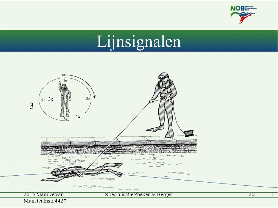 Lijnsignalen 3 3x 4x 2015 Maurice van Munster Instr 4427 20Specialisatie Zoeken & Bergen