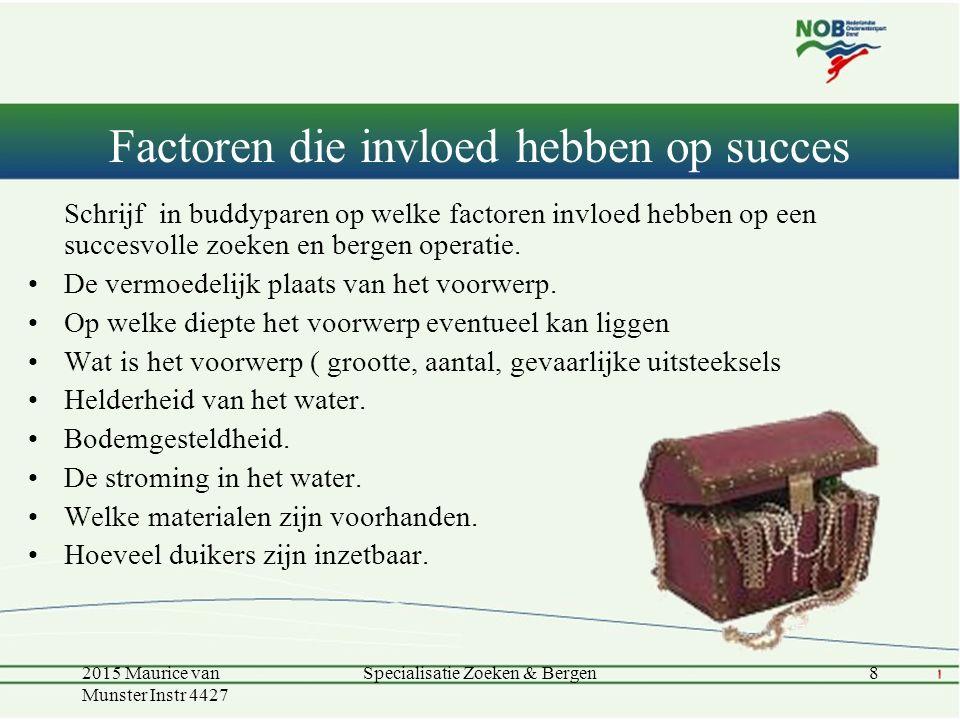 Factoren die invloed hebben op succes Schrijf in buddyparen op welke factoren invloed hebben op een succesvolle zoeken en bergen operatie.