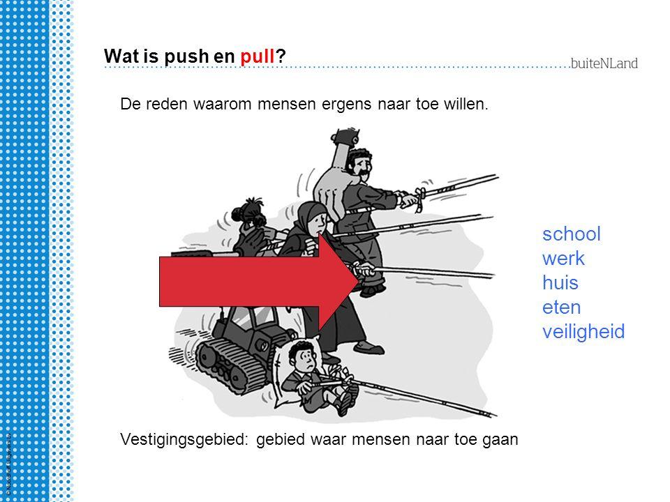 Wat is push en pull? De reden waarom mensen ergens naar toe willen. school werk huis eten veiligheid Vestigingsgebied: gebied waar mensen naar toe gaa