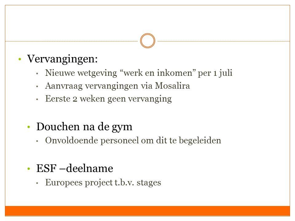 """Vervangingen: Nieuwe wetgeving """"werk en inkomen"""" per 1 juli Aanvraag vervangingen via Mosalira Eerste 2 weken geen vervanging Douchen na de gym Onvold"""